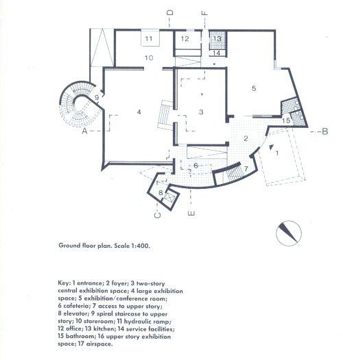 Ground Floor Plan : Vitra Design Museum, Weil am Rhein, Germany (1989) | Frank Gehry