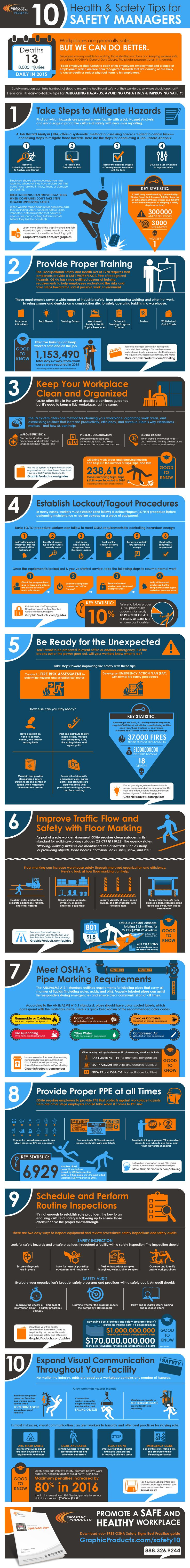 10 Health and Safety Tips for Safety Managers   Safety, Safety Leadership
