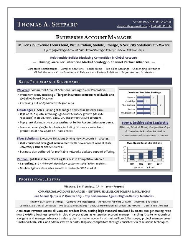 Enterprise Technology Sales Resume Sample Page 1 Resume Writer Executive Resume Job Resume Samples