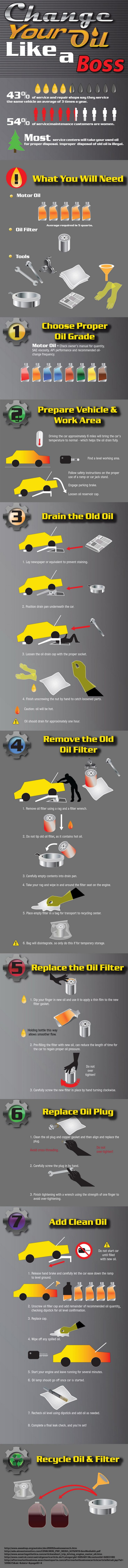 How to..Change Your Oil Like a Boss #Infographic