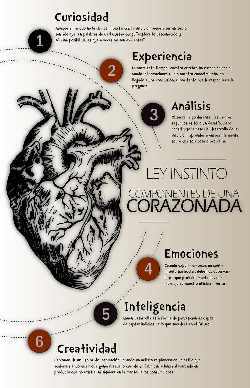 Leyes de la Creatividad  -   Adobe Illustrator.