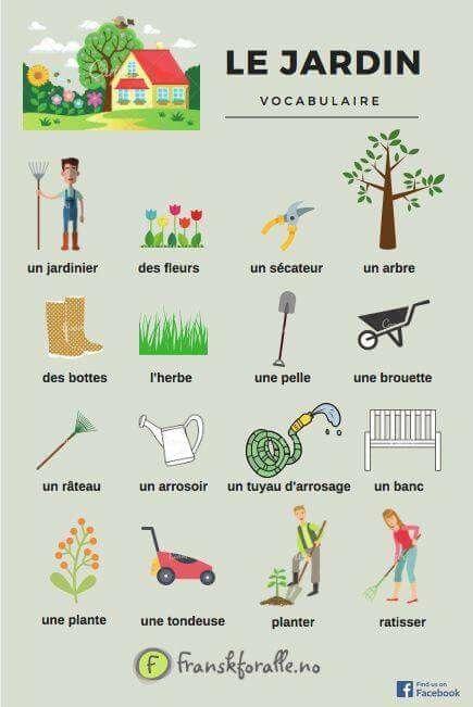 Ecoclub? Gärtnern im wirklichen Leben Französisch lernen – #Ecoclub #Francaise #Französisch #Gard …