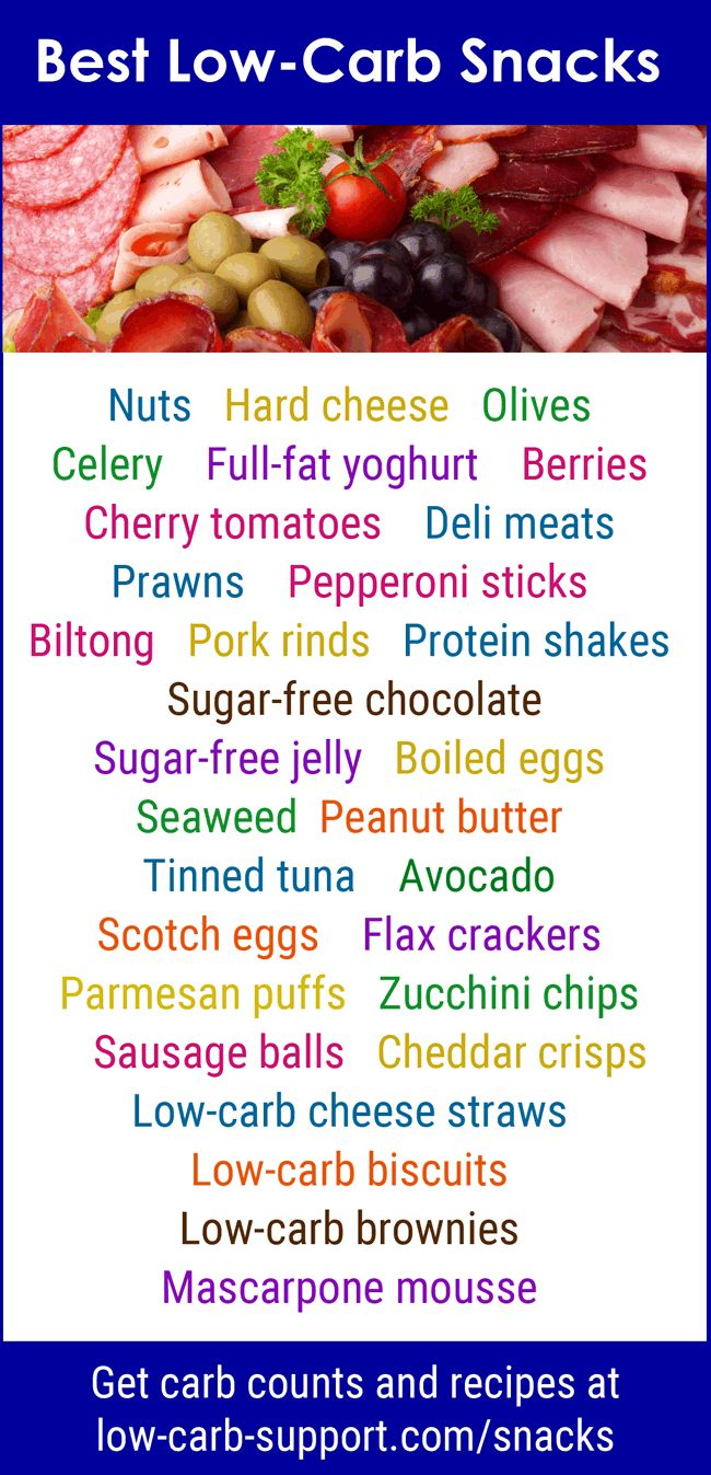 Low-carb snacks for low-carb, Keto, Atkins, LCHF and Banting diets