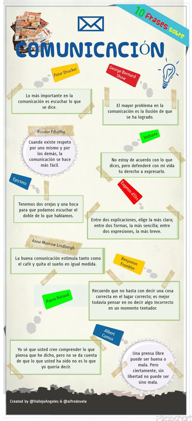 10 frases célebres sobre Comunicación #infografia #infographic #citas #quotes
