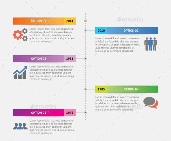 73 best infographic images on Pinterest Info graphics - timeline website template