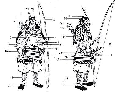 Японские средневековые доспехи | Вооружение | Армии древности — ХLegio 2.0 | Военно-исторический портал античности и средних веков.