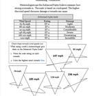 A worksheet to introduce students to the Enhanced Fujita Scale and how it measures tornado strength....