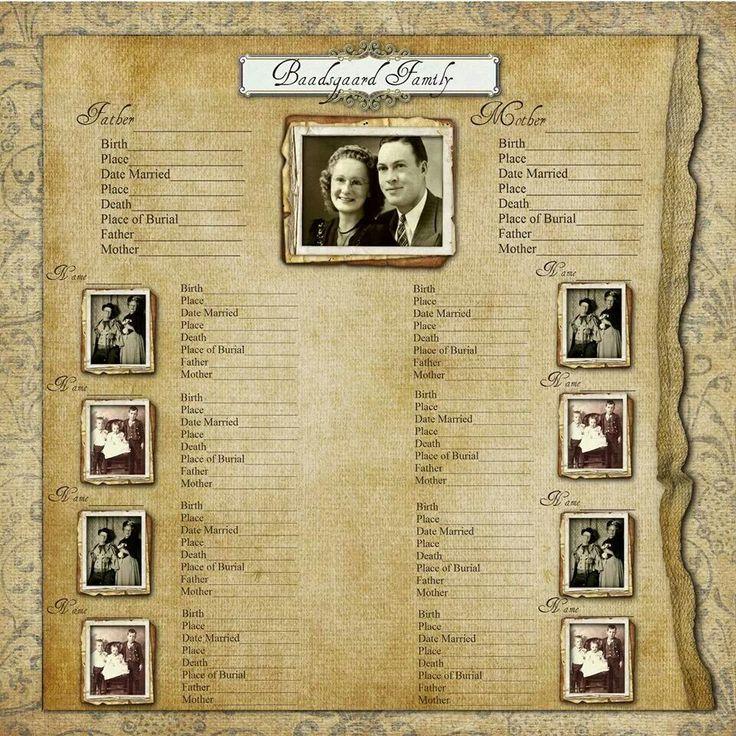 heritage photo album ideas - 1000 images about Genealogy Scrapbook Ideas on Pinterest