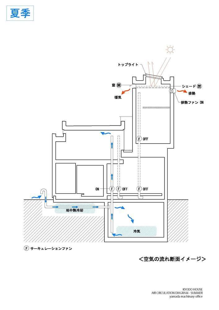 Gallery   Kyodo House / SANDWICH + Team Low Energy   15