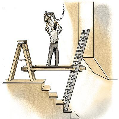 12. Safely Work Above Stairs