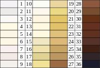 Week 2, Human skin color - Wikipedia, the free encyclopedia