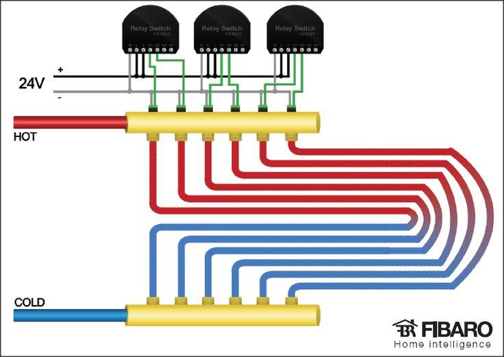Fibaro Floor Heating Switch Relay 2x1.5kw