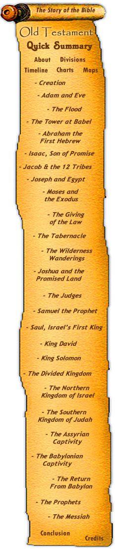 The Descendants of Esau http://www.bible-history.com/old-testament/descendants-of-esau.html