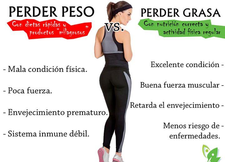 grasa vs musculos - Buscar con Google