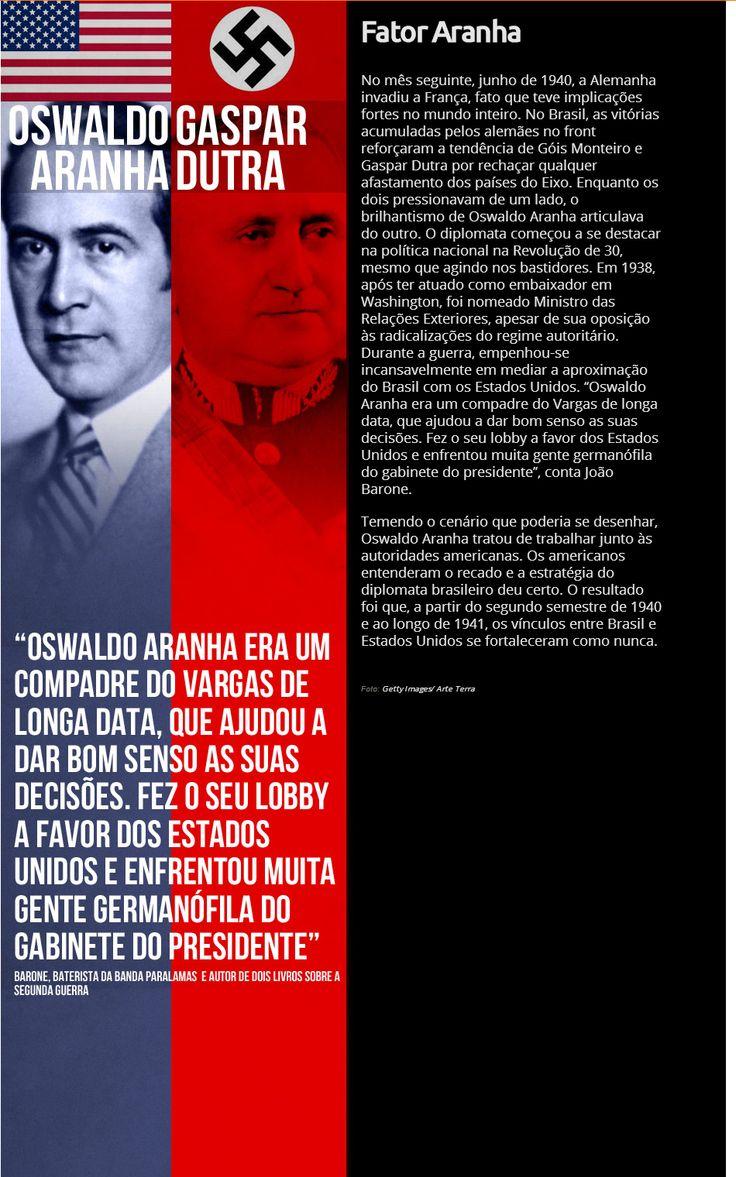 Graças a Osvaldo Aranha o Brasil se juntou aos Aliados na Segunda Guerra e não ao Eixo.