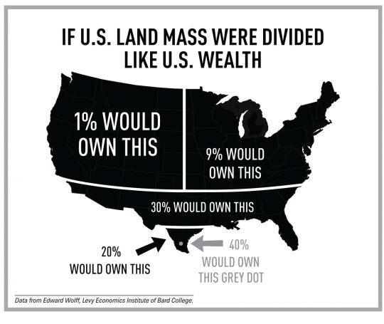"""Why the Racial Wealth Gap Won't Go Away Wealth Inequality Wealth inequality can be described as the unequal distribution of assets within a population. The United States exhibits wider disparities of wealth between rich and poor than any other major developed nation. Definition provided by Inequality.org Defining Wealth We equate wealth with """"net worth,"""" the …"""