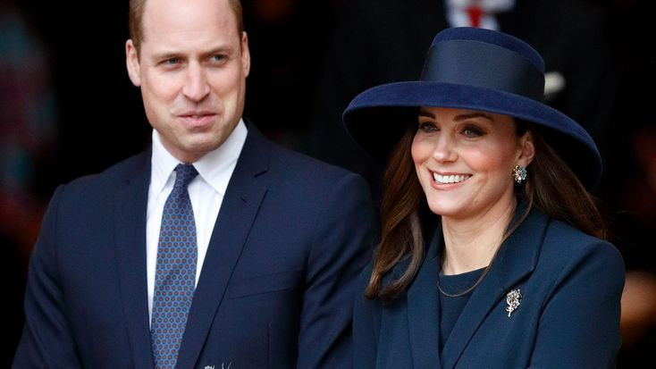 Kate Middleton and Prince William's new titles when Charles becomes King