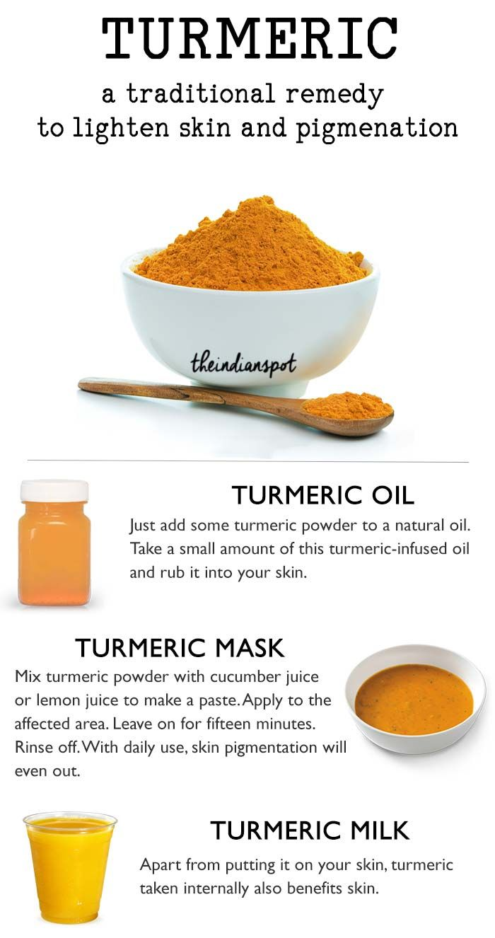 Turmeric A Natural Remedy For Pigmentation Skin Care Remedies Home Remedies For Acne Skin Remedies