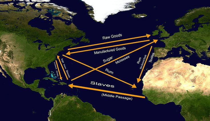 Golden Age of Piracy - Triangle Trade Routes