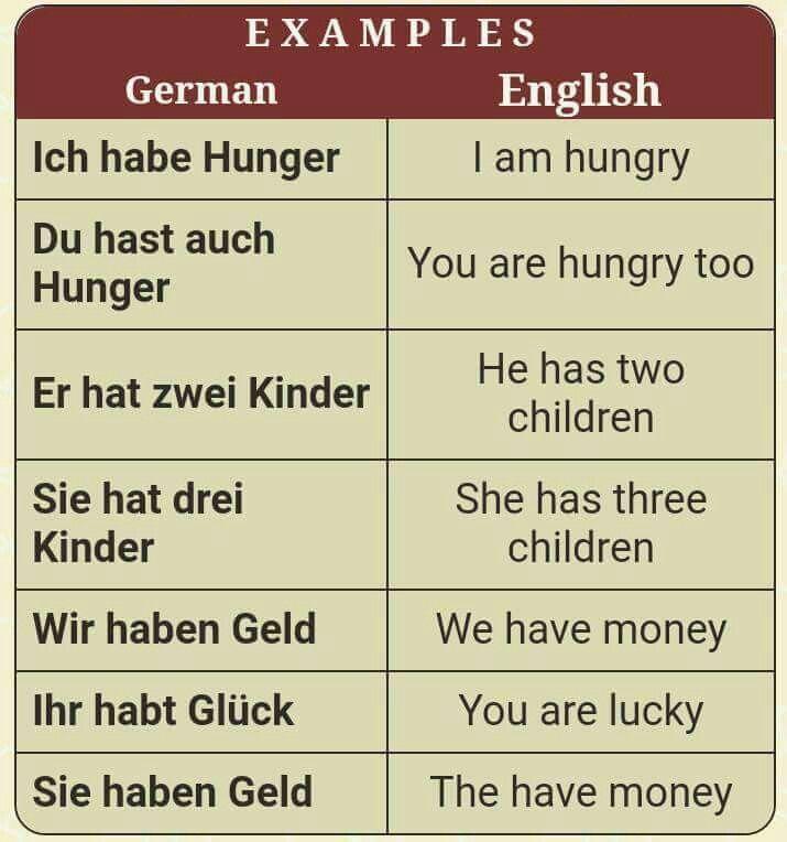523 besten Sprachen Bilder auf Pinterest | Deutsch lernen, Sprachen ...