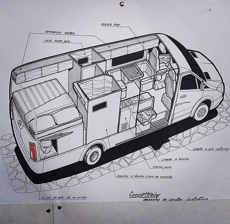 Wohnmobil. – Hauptdekoration  #hauptdekoration #wohnmobil – Van life