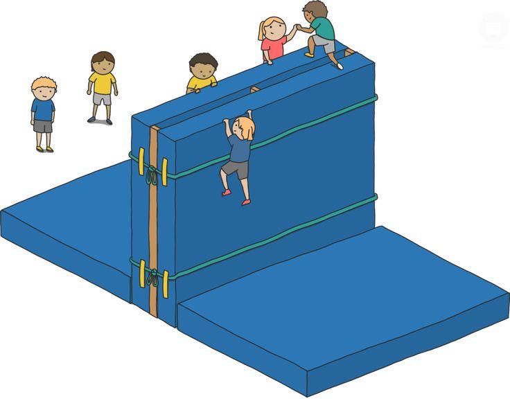 Spiele Mit Matten Sportunterricht