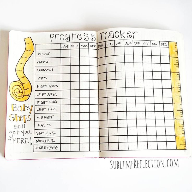 Bullet Journal | Body Measurements/Weight Tracker