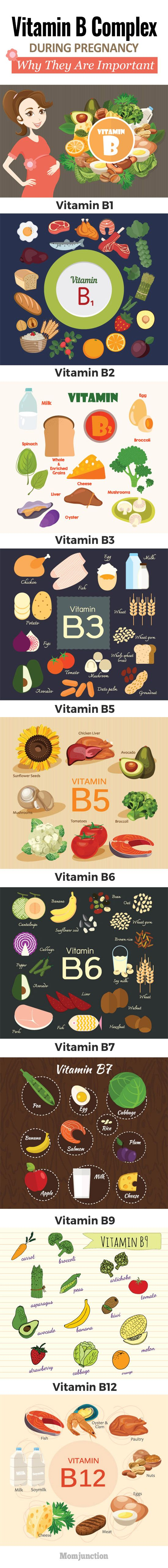 Cong! It's time for you to pile B vitamins. Before that, read to know why Vitamin B complex during pregnancy are so important to include every day.