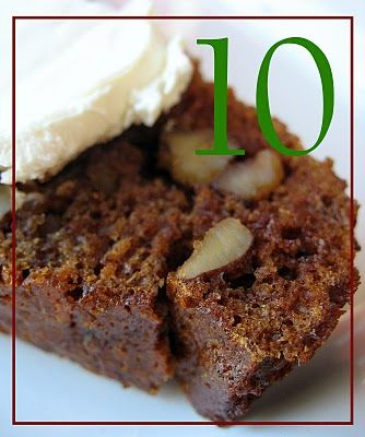 Date Nut Bread | Big Red Kitchen - a regular gathering of distinguished guests