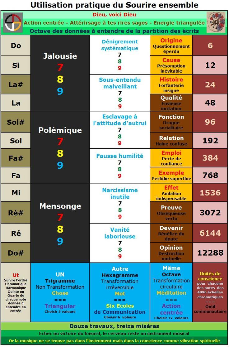 Les différentes formes d'Athéisme  - Page 12 652956ad31a33fb4c8992dee95acc767