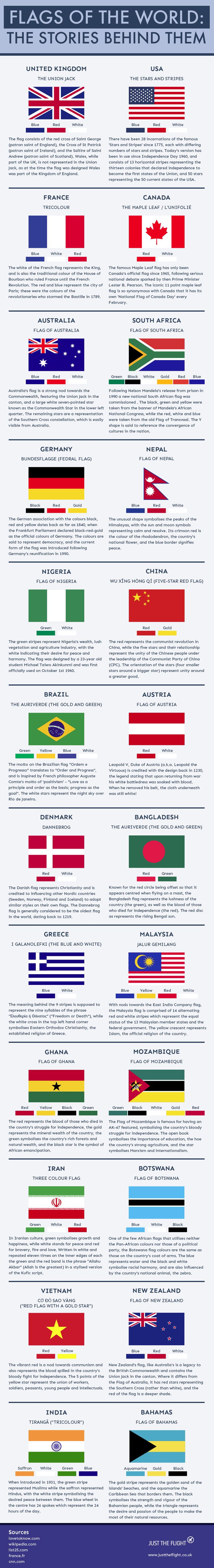 Flags of the World: The Stories Behind Them #infographic #Flags #Travel                                                                                                                                                                                 More