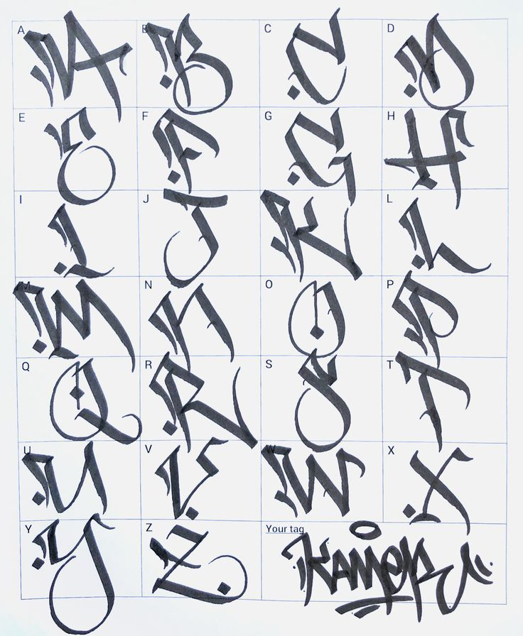 Graffiti Letters 61 Graffiti Artists Share Their Styles Bombing
