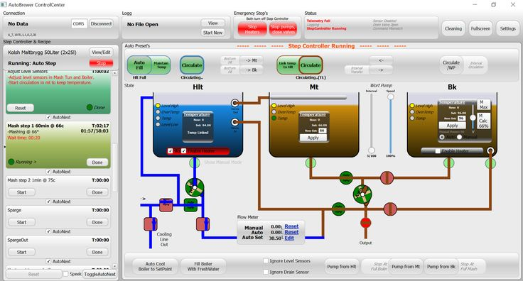 Autobrewer automatic brewing software brewery for Brewery layout software