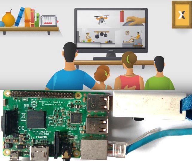 154 best Raspberry Pi Projects images on Pinterest