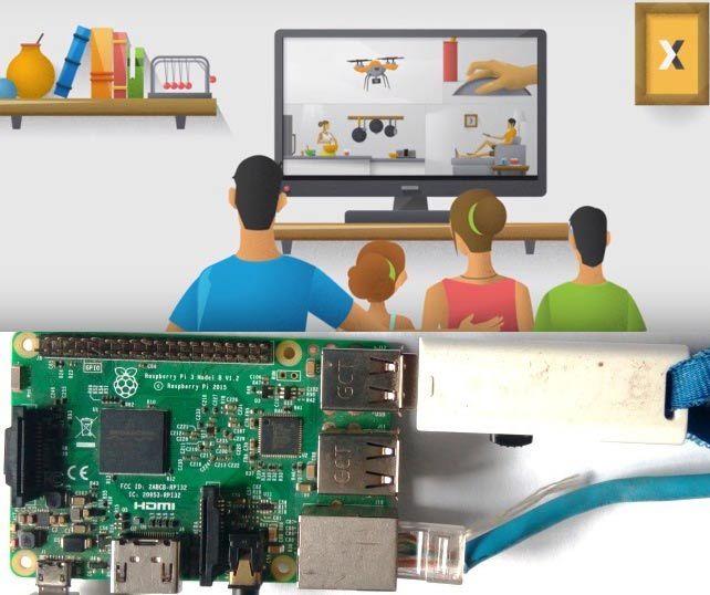 Сервер Raspberry Pi Plex - Как настроить сервер Plex Media на малине Pi