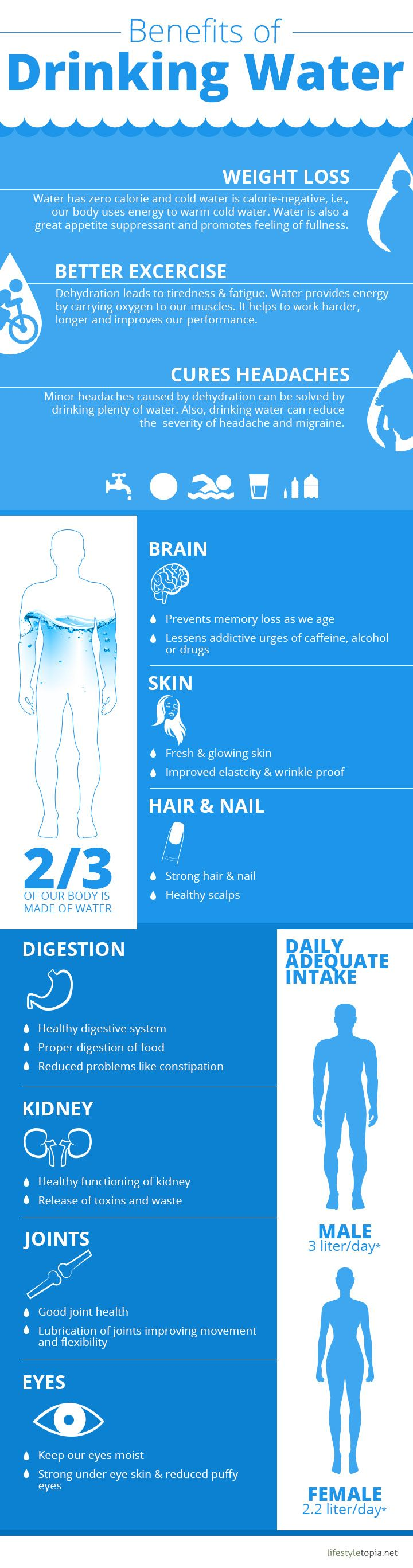 clean drinking water facts - photo #26