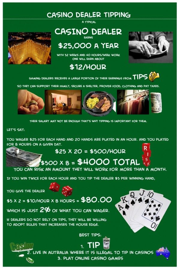 Tip of the Day  Remember to TIP dealers as like everyone in the service industry, they depend on it.  OR  To avoid tipping, go to Australia where tipping in casinos is illegal or try online gambling by visiting http://www.makemoneygamblingonline.com for table games, slots, poker or bingo.