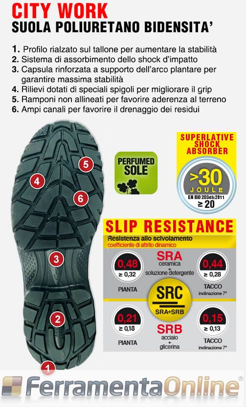 #Safety shoes for #work