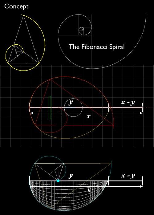"Fibonacci spiral, the "" golden mean"""