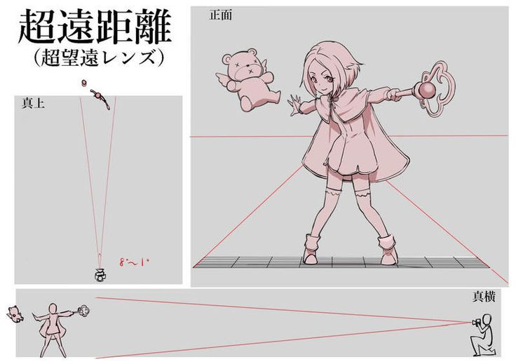 絵の見え方が変わる! 広角キャラと望遠キャラの描き分け術    超望遠レンズ    How to draw characters as seen through wide-angle and telephoto lenses | Illustration tutorial    Super-telephoto lens