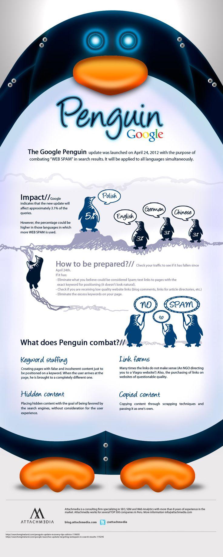 Googles penguin update