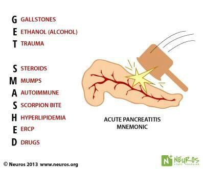Acute pancreatitis - possible causes