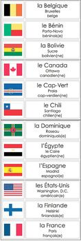 French - Les Pays - Countries and Flags of the World - français
