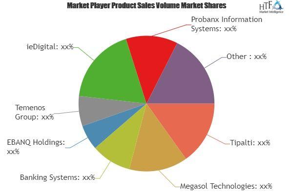 Online Banking Software Market Is Booming Worldwide Tipalti Megasol Technologies Banking Systems Revenue Management Banking Software Marketing
