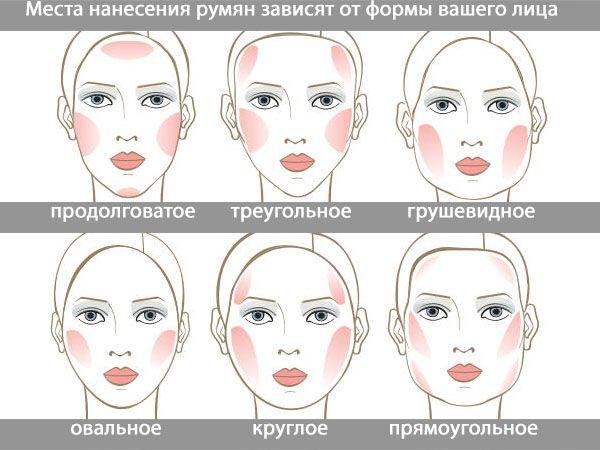 Маленькие хитрости макияжа, которые облегчат вашу жизнь