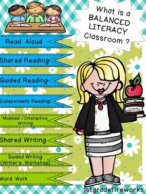 "What is a BALANCED LITERACY classroom? from 1stgradefireworks on TeachersNotebook.com -  (154 pages)  - This is a HUGE Resource BINDER! (Binder NOT included) 154 pages are in a zip file. File will need to be ""unzipped"". All of the pieces needed to create a BALANCED LITERACY classroom are included."