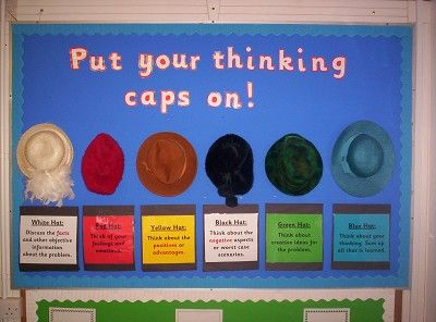 A great display linked to De Bono's 'Thinking Hats'.