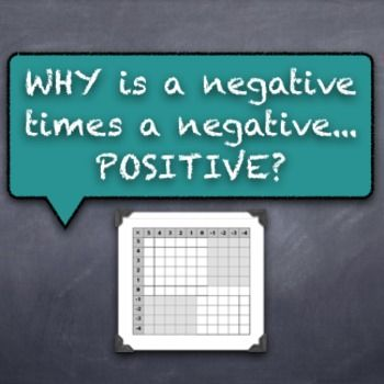 Teachers Pay Teachers Sale starts 5/7! Why is a Negative Times a Negative, Positive? Integer Multiplication Discovery Using Patterns Students Can't Deny! :-)