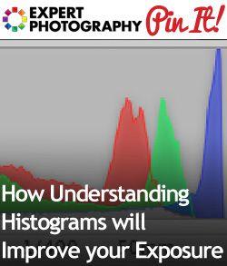 How Understanding Histograms will Improve your Exposure