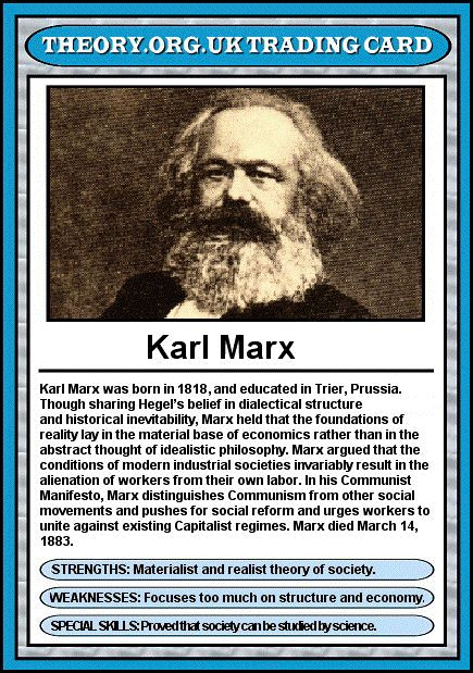Karl Marx - Theory.org.uk trading cards